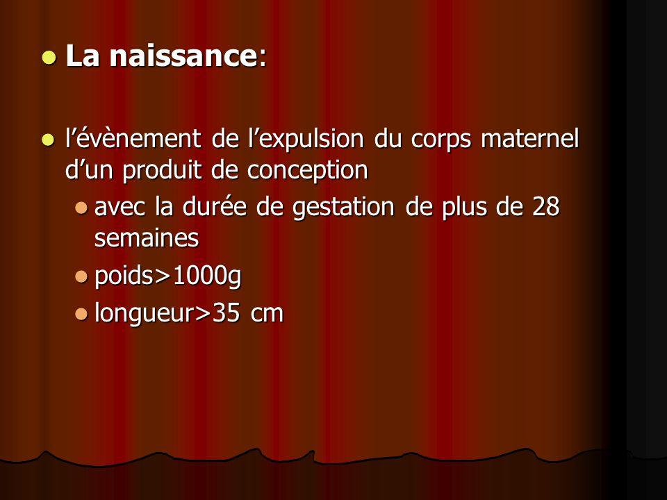 La naissance: l'évènement de l'expulsion du corps maternel d'un produit de conception. avec la durée de gestation de plus de 28 semaines.