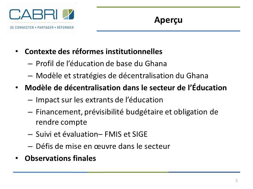 Aperçu Contexte des réformes institutionnelles