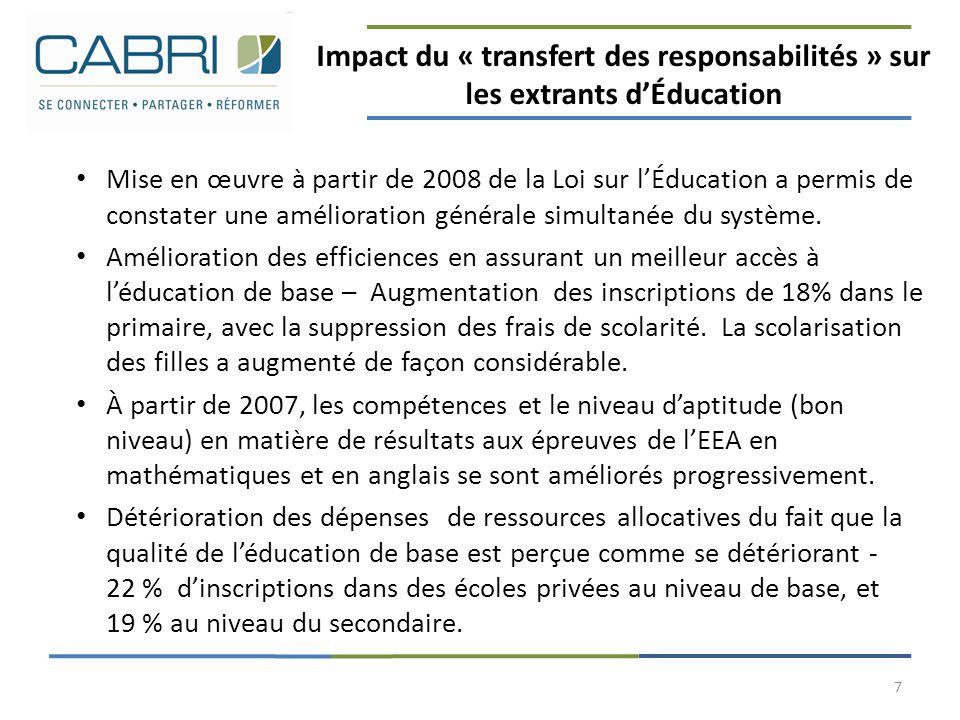 Impact du « transfert des responsabilités » sur les extrants d'Éducation
