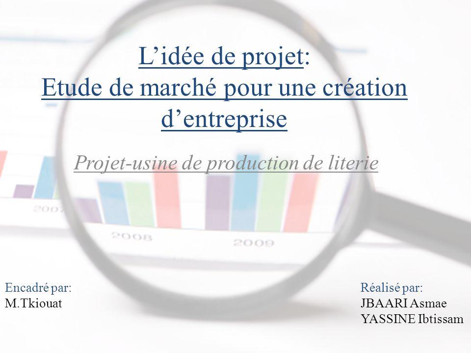 L'idée de projet: Etude de marché pour une création d'entreprise