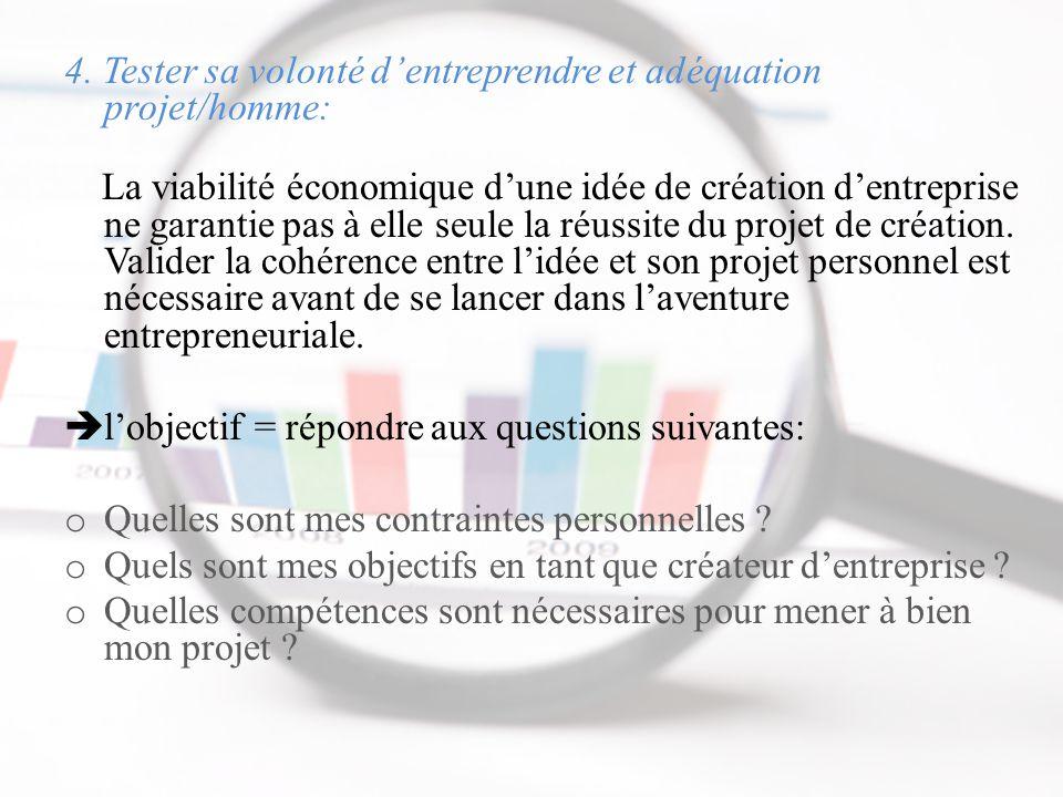 4. Tester sa volonté d'entreprendre et adéquation projet/homme:
