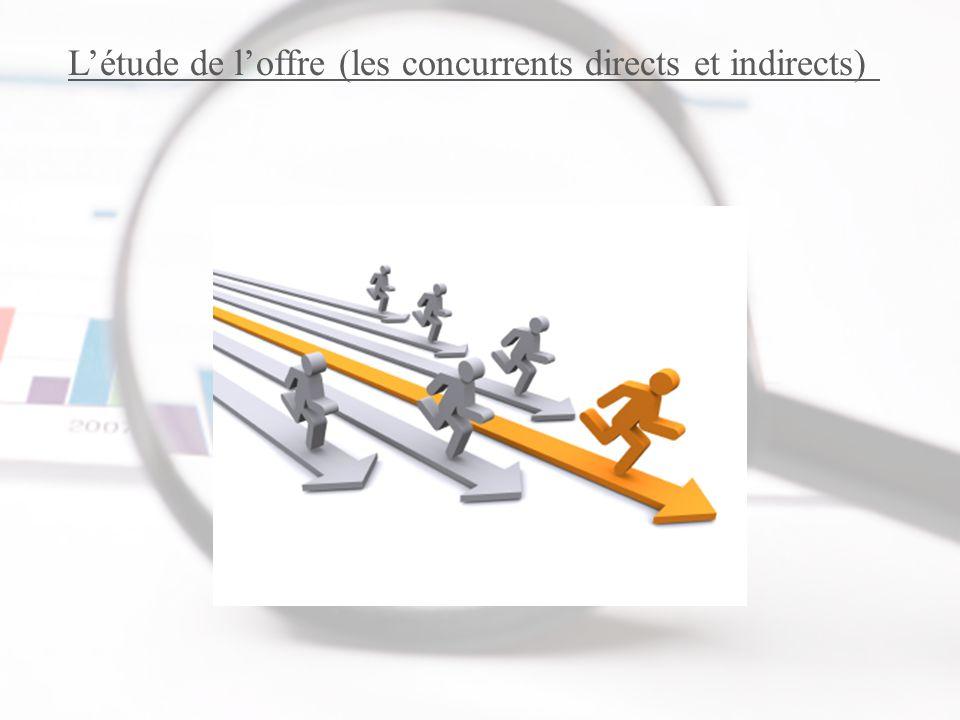 L'étude de l'offre (les concurrents directs et indirects)