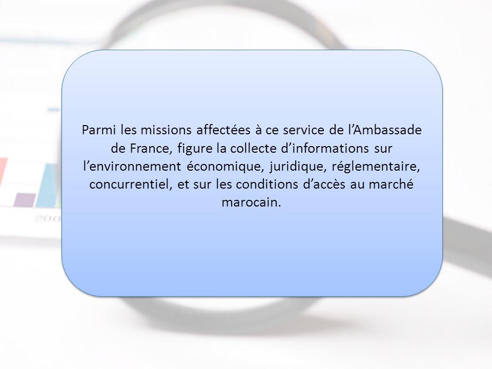 Mission Économique de l Ambassade de France au Maroc