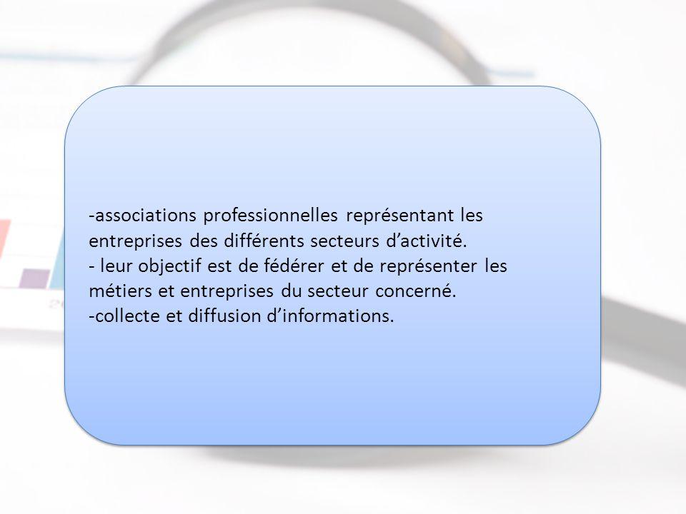 -collecte et diffusion d'informations.