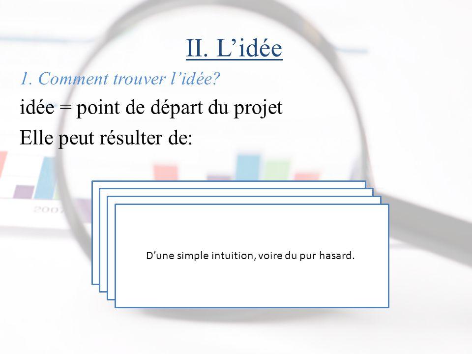II. L'idée idée = point de départ du projet Elle peut résulter de:
