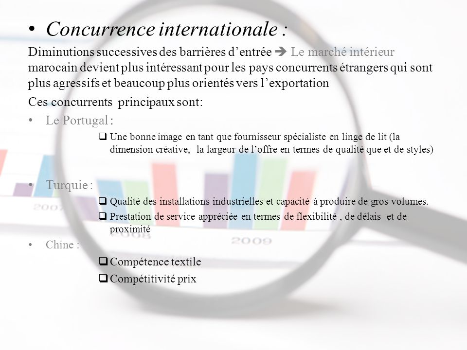Concurrence internationale :