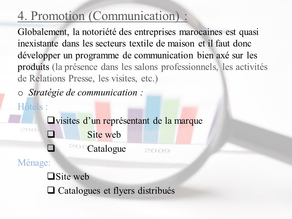 4. Promotion (Communication) :