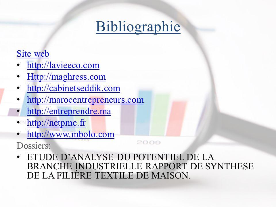 Bibliographie Site web http://lavieeco.com Http://maghress.com