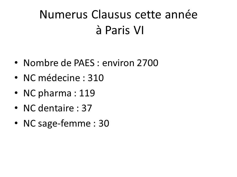 Numerus Clausus cette année à Paris VI