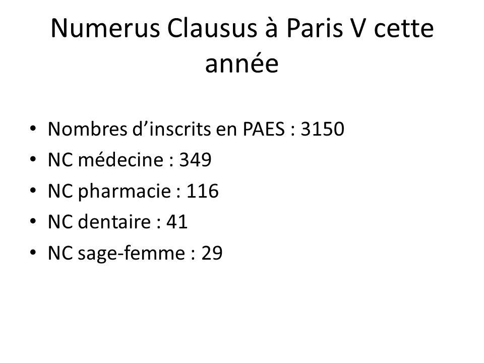 Numerus Clausus à Paris V cette année