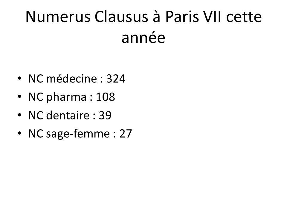 Numerus Clausus à Paris VII cette année