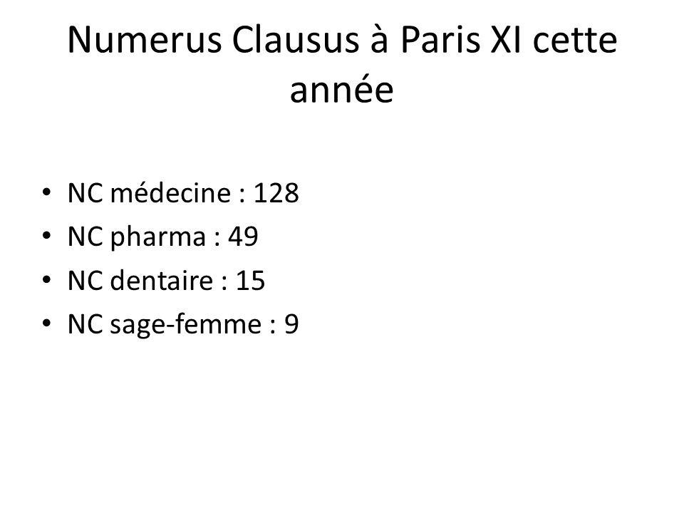 Numerus Clausus à Paris XI cette année