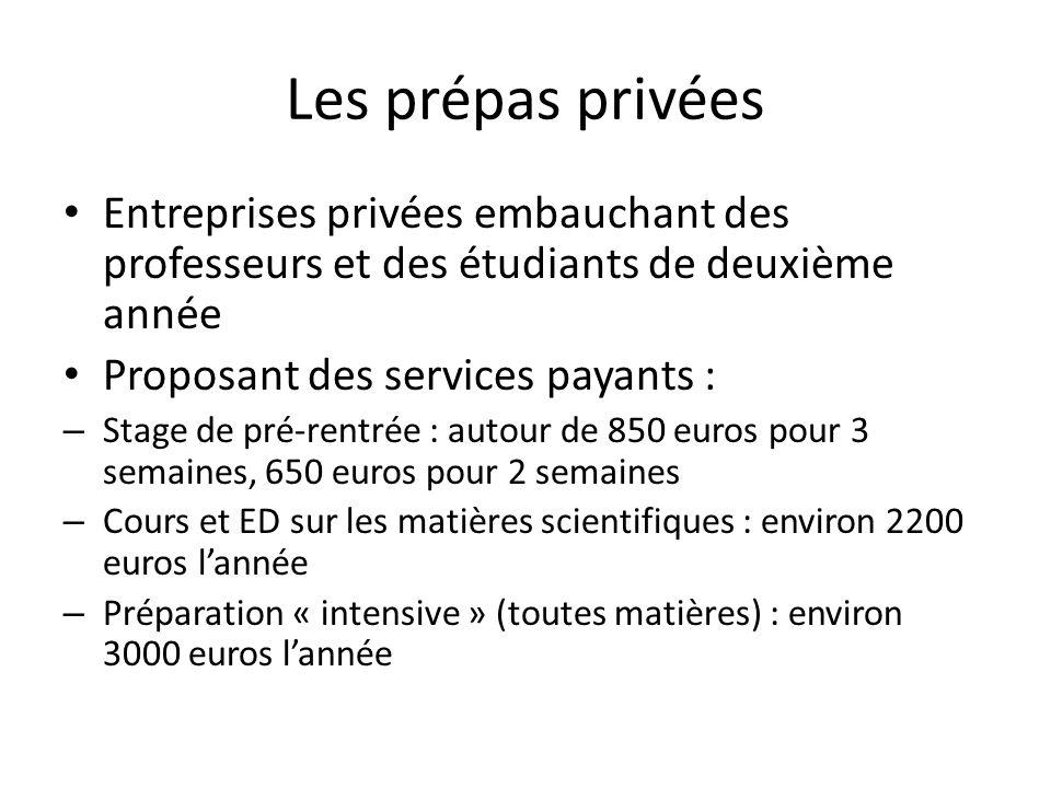Les prépas privées Entreprises privées embauchant des professeurs et des étudiants de deuxième année.