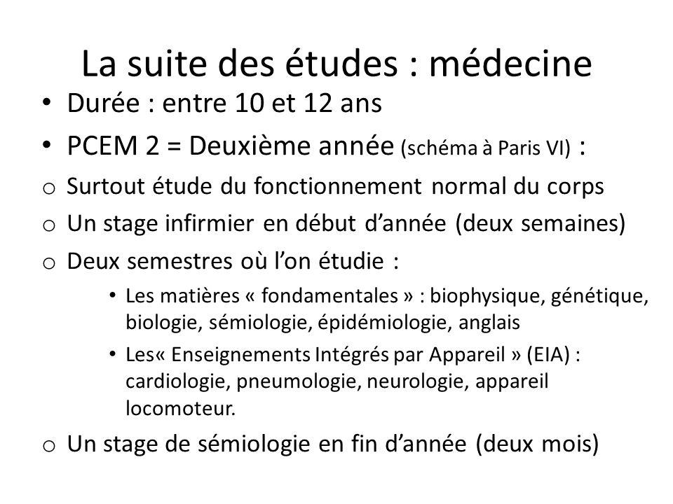 La suite des études : médecine