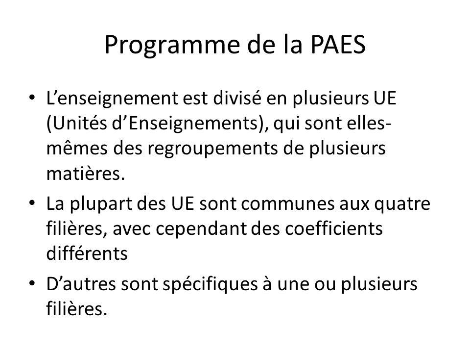 Programme de la PAES