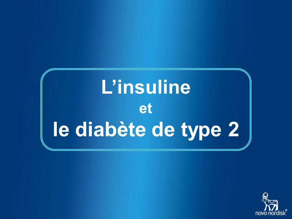 L'insuline et le diabète de type 2