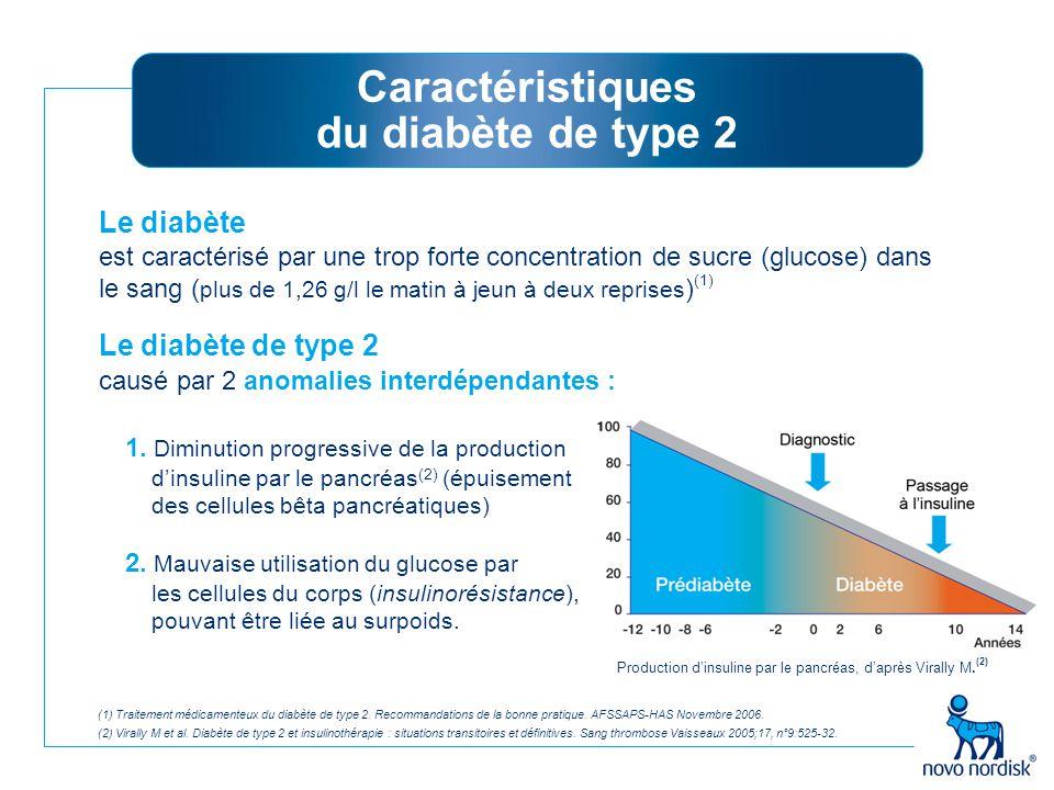Caractéristiques du diabète de type 2