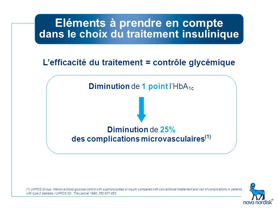 Eléments à prendre en compte dans le choix du traitement insulinique