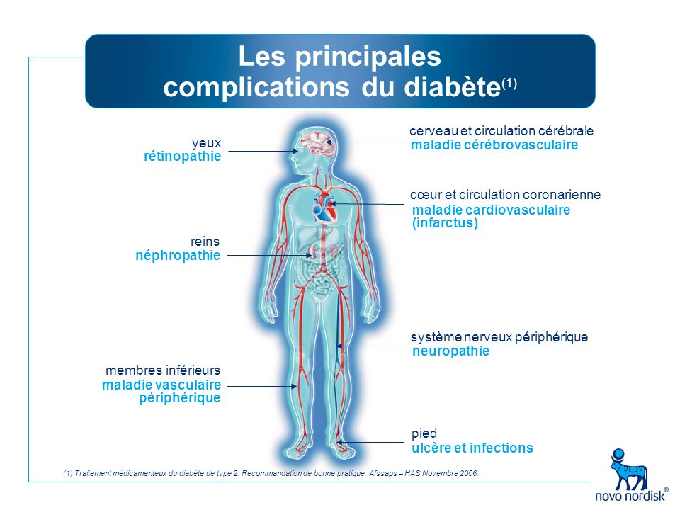 complications du diabète(1)
