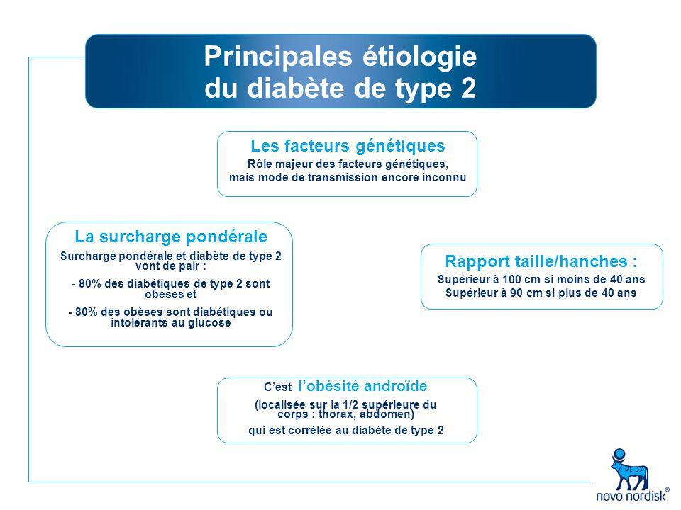Principales étiologie du diabète de type 2