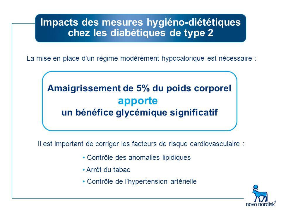 Impacts des mesures hygiéno-diététiques chez les diabétiques de type 2