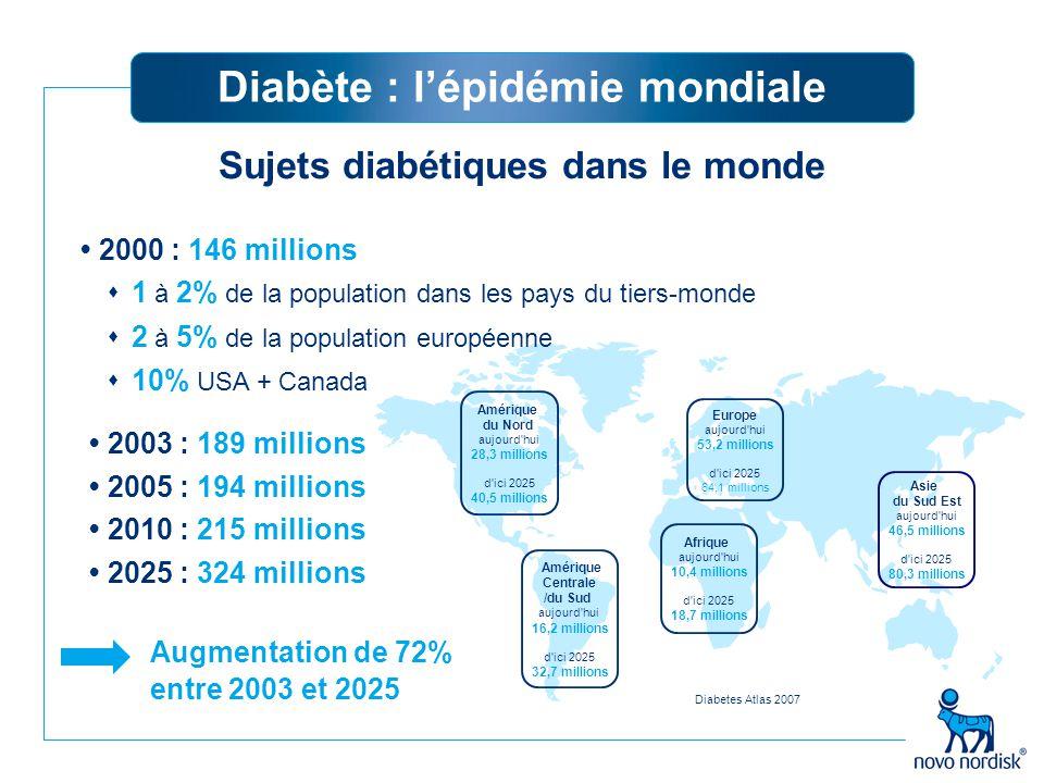 Diabète : l'épidémie mondiale