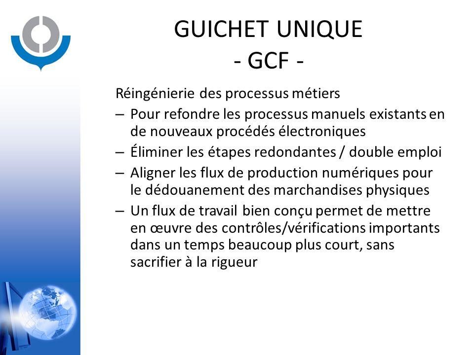 GUICHET UNIQUE - GCF - Réingénierie des processus métiers