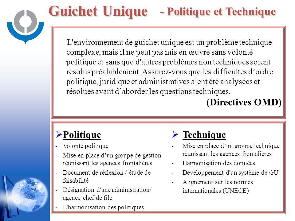 Guichet Unique - Politique et Technique (Directives OMD) Politique