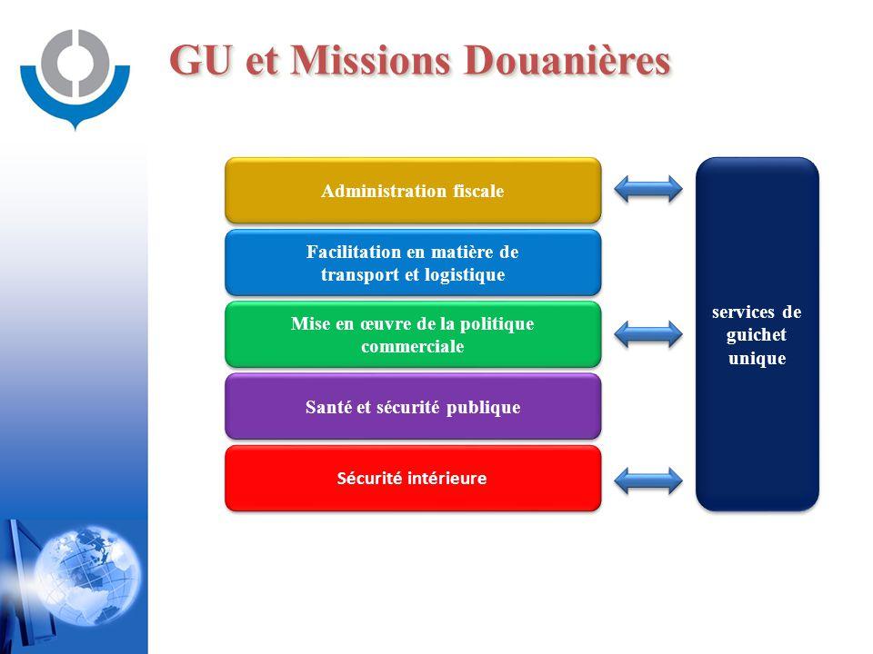 GU et Missions Douanières