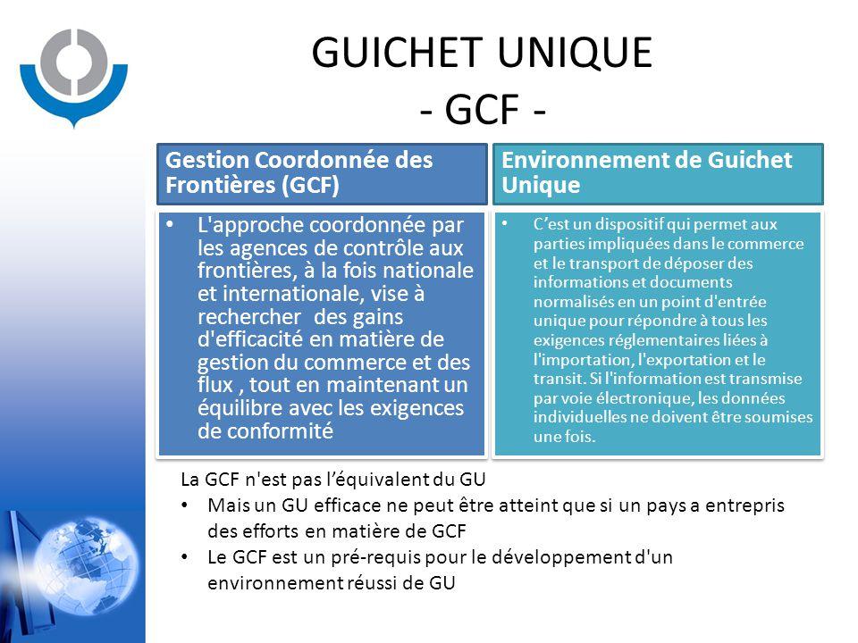 GUICHET UNIQUE - GCF - Gestion Coordonnée des Frontières (GCF)