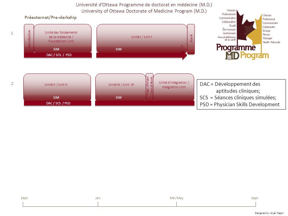 Université d'Ottawa Programme de doctorat en médecine (M.D.)
