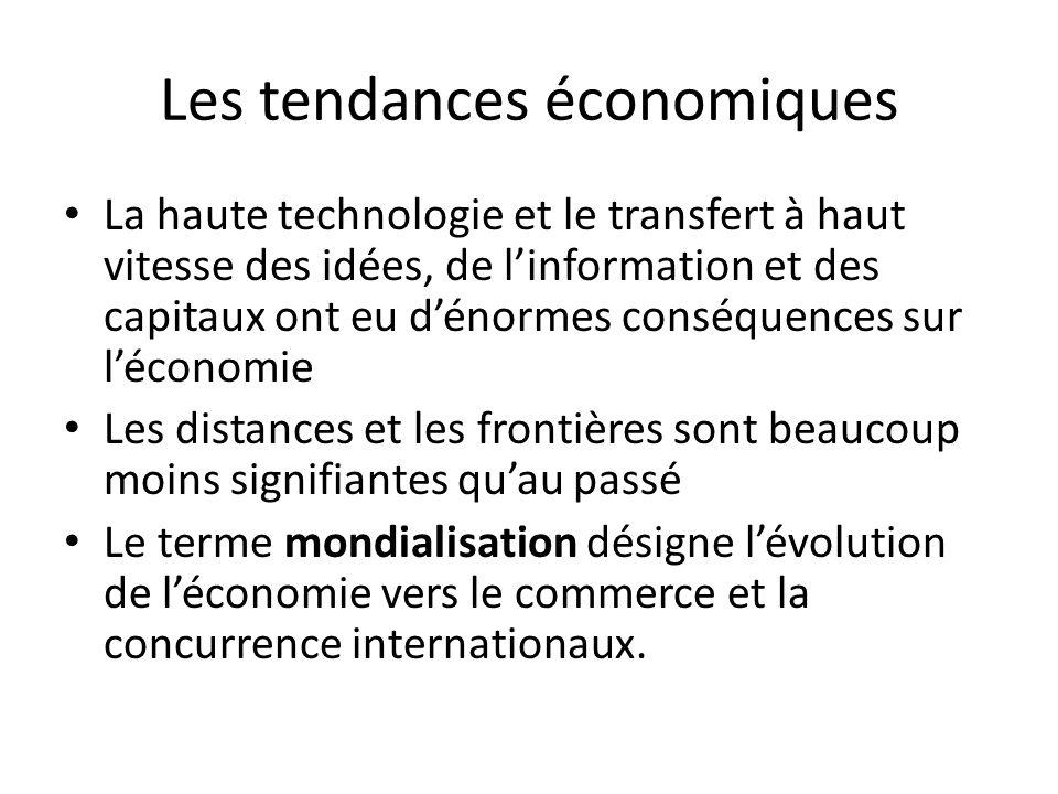 Les tendances économiques