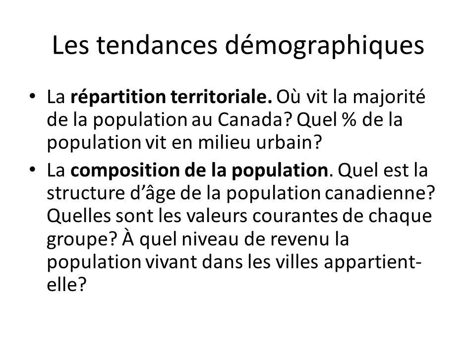 Les tendances démographiques