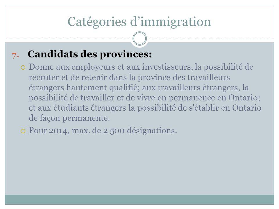 Catégories d'immigration
