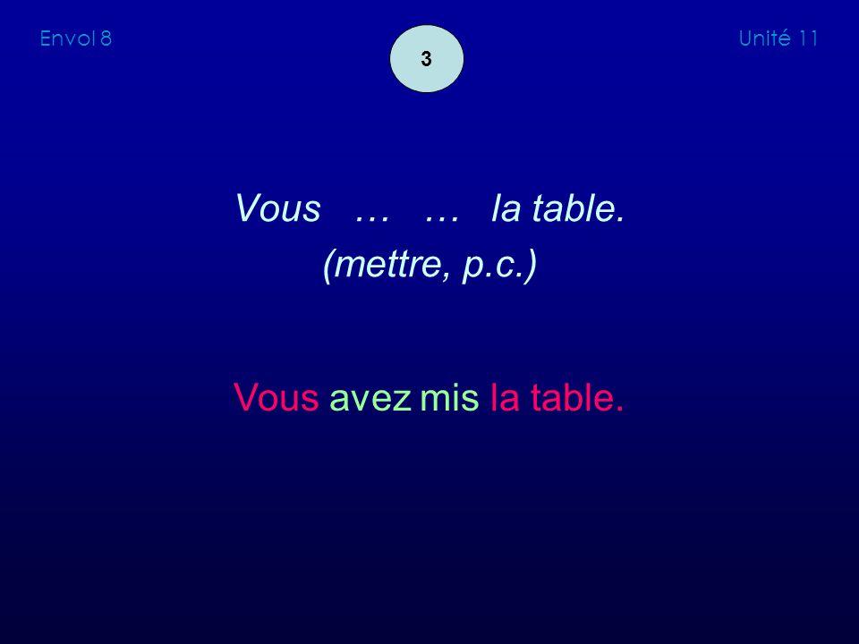 Vous … … la table. (mettre, p.c.)