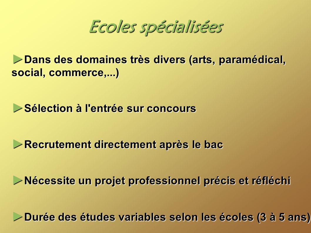 Ecoles spécialisées ►Dans des domaines très divers (arts, paramédical, social, commerce,...) ►Sélection à l entrée sur concours.