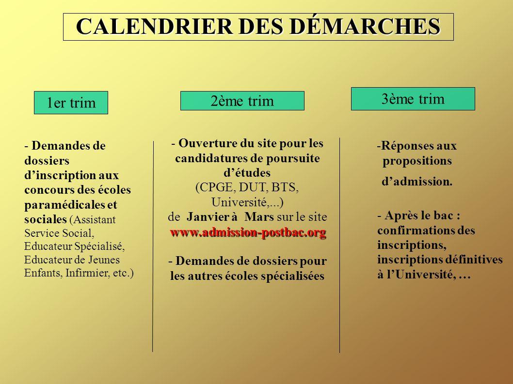 CALENDRIER DES DÉMARCHES