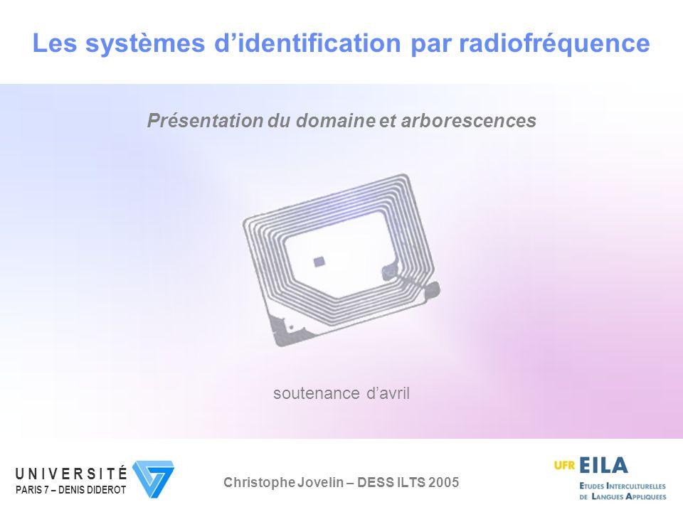Les systèmes d'identification par radiofréquence