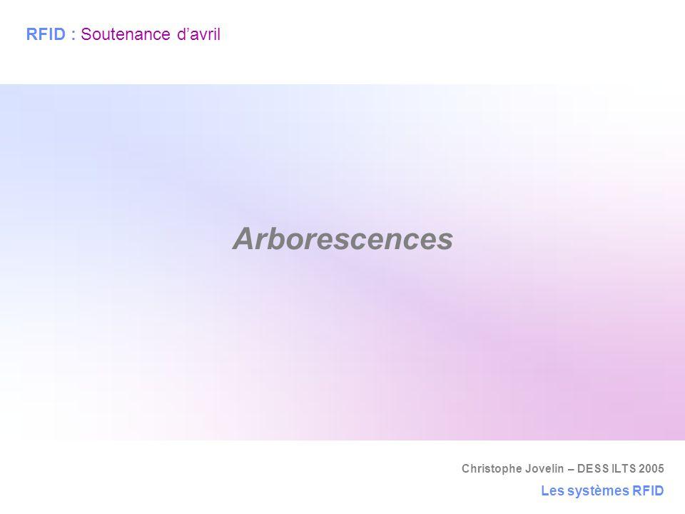 Arborescences RFID : Soutenance d'avril Les systèmes RFID