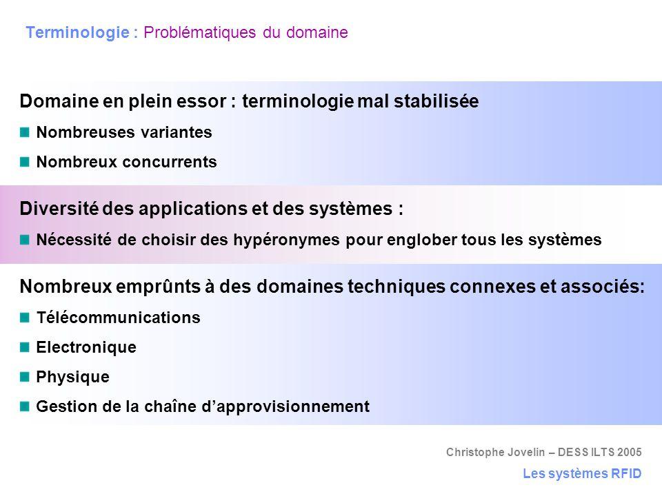 Terminologie : Problématiques du domaine