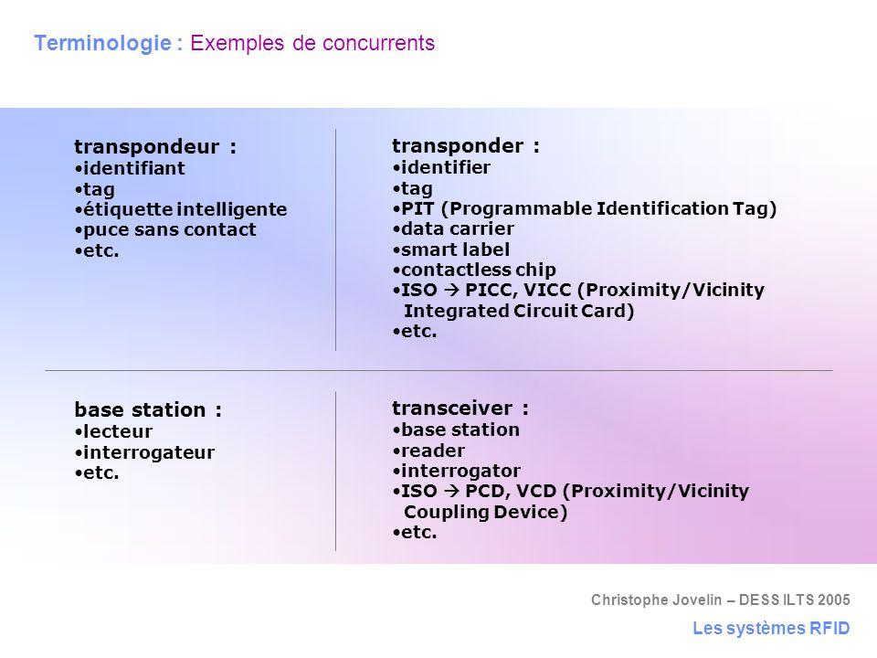 Terminologie : Exemples de concurrents