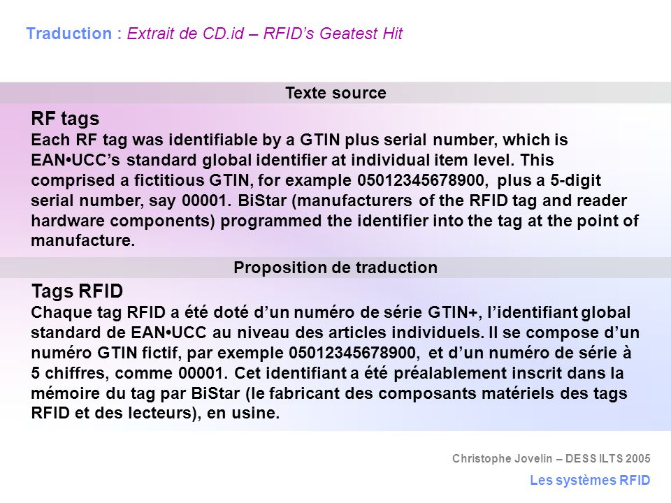Traduction : Extrait de CD.id – RFID's Geatest Hit