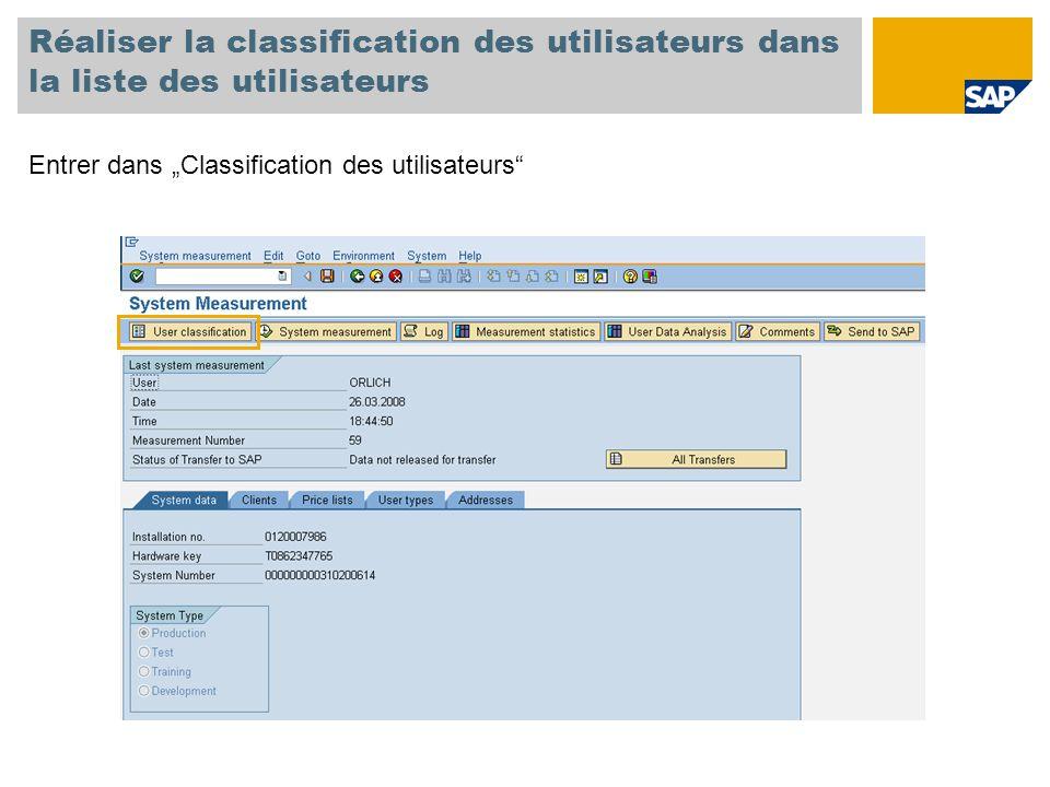 Réaliser la classification des utilisateurs dans la liste des utilisateurs
