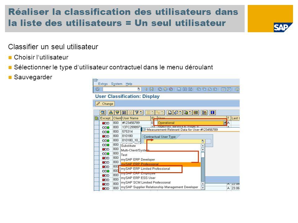 Réaliser la classification des utilisateurs dans la liste des utilisateurs = Un seul utilisateur