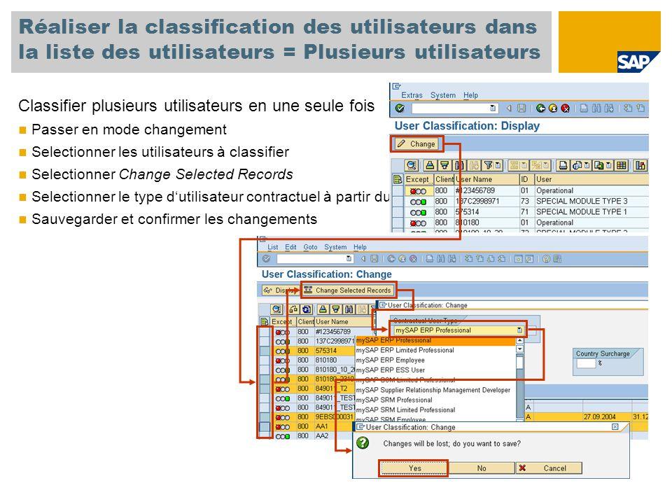Réaliser la classification des utilisateurs dans la liste des utilisateurs = Plusieurs utilisateurs