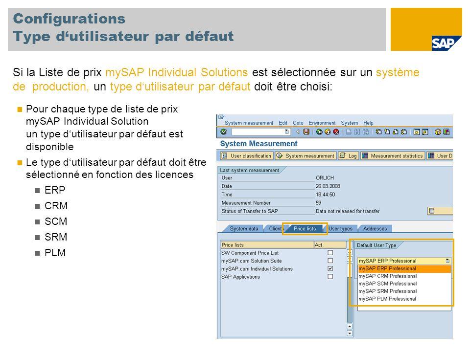 Configurations Type d'utilisateur par défaut