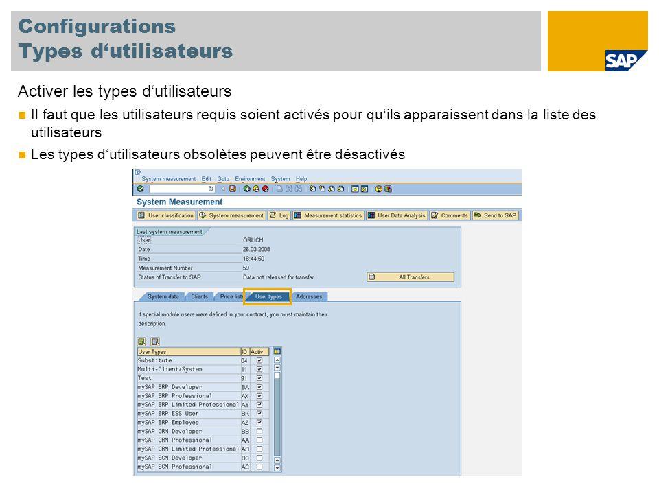 Configurations Types d'utilisateurs