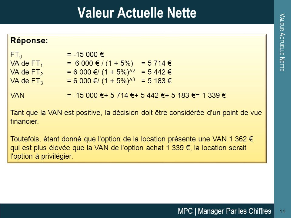 Valeur Actuelle Nette Réponse: MPC | Manager Par les Chiffres