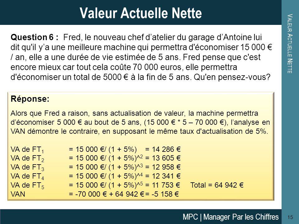 Valeur Actuelle Nette Valeur Actuelle Nette.