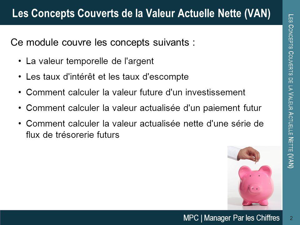 Les Concepts Couverts de la Valeur Actuelle Nette (VAN)